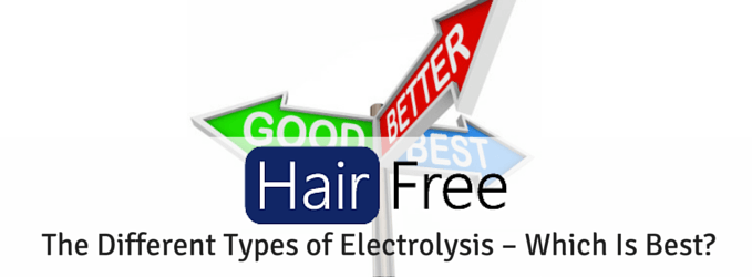 What Are the Different Types of Electrolysis – Which Is Best
