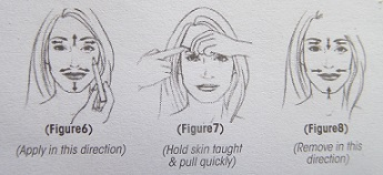 Nad's Facial Wand Instruction Diagram